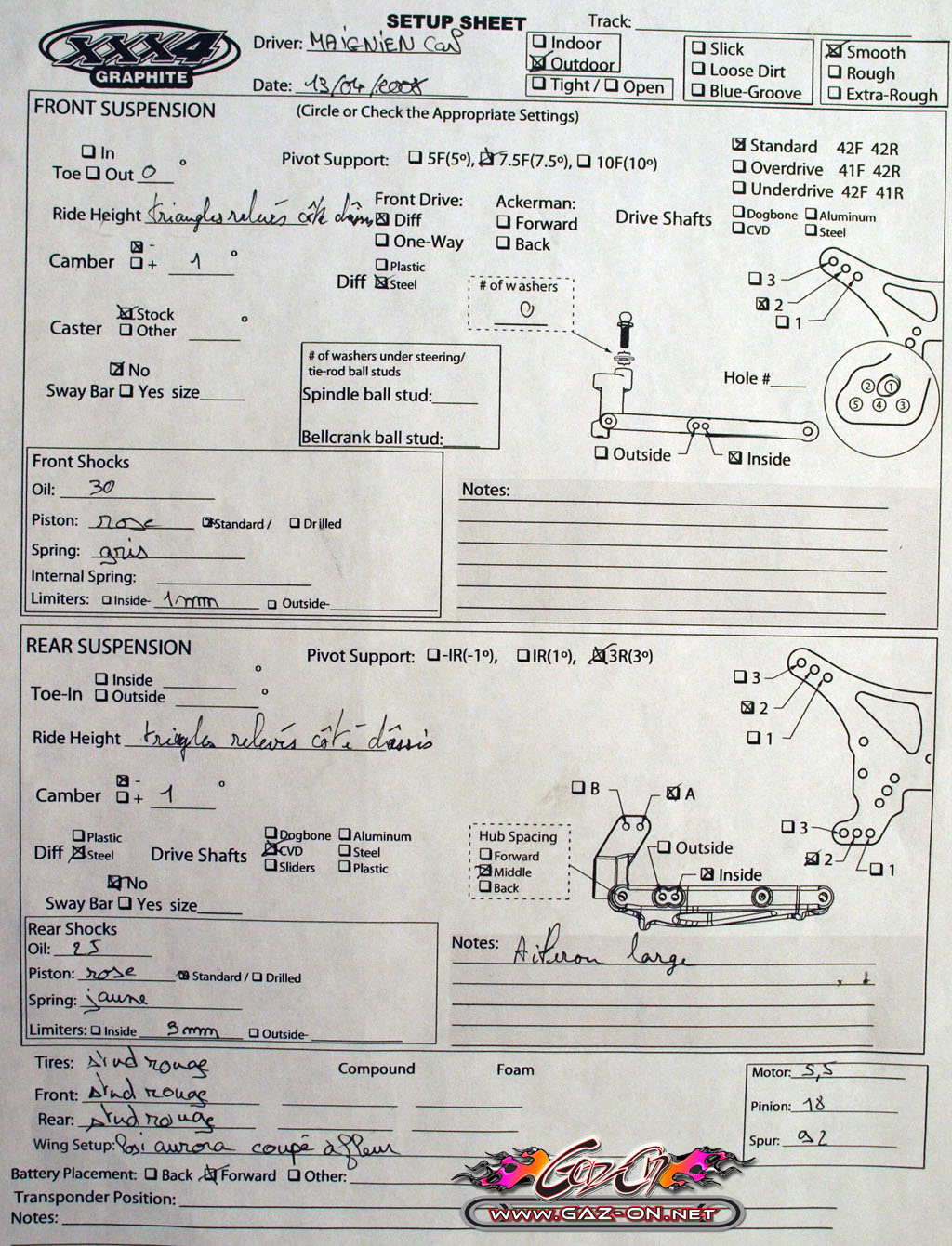 sur Gaz-On RC    RC car    Racing car    Automodelisme